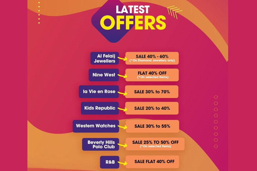 Latest offers at MGM